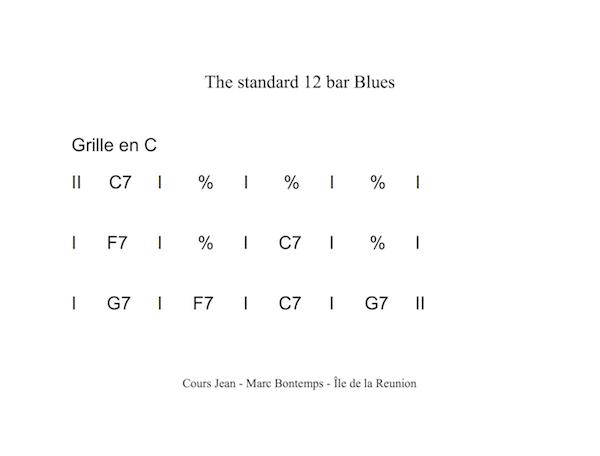 The_standart_12_bar_blues
