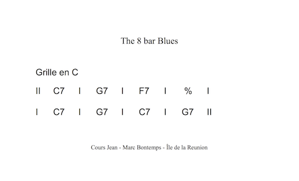 The_8_bar_blues